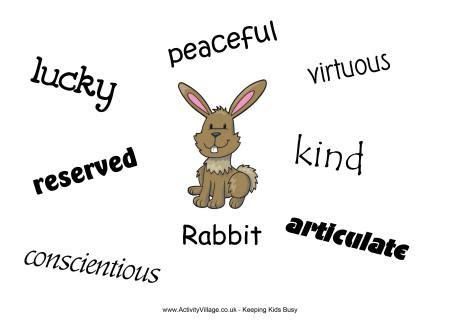 rabbit characteristics poster