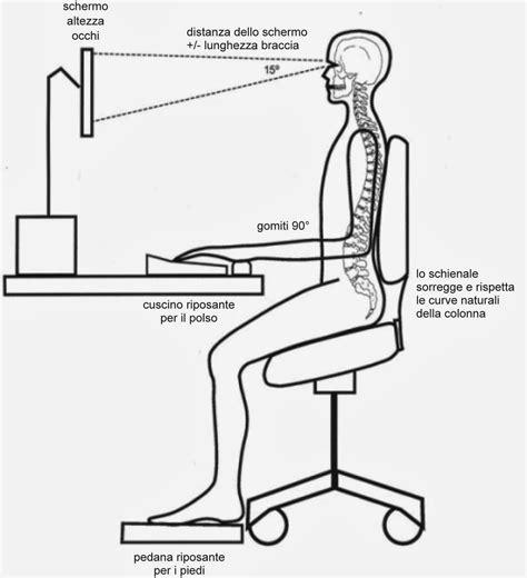 postura corretta da seduti postura scorretta della schiena fisiogroup