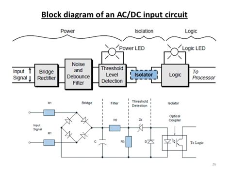 plc input module wiring diagram plc output devices