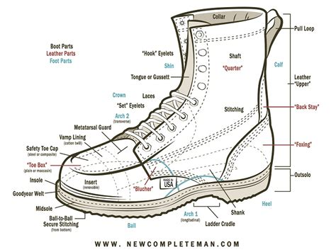 boat parts and spares best winter work boots for men reviews of the ones you