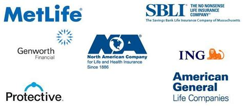 instant life insurance quotes    personal information