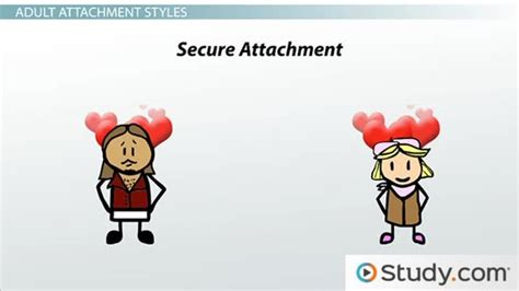 resume highschool attachment styles positive negative fearful secure