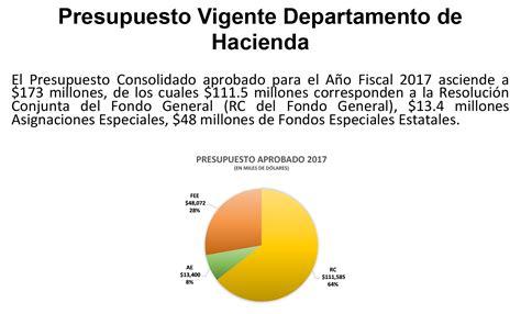 section 1035 of the internal revenue code hacienda virtual de puerto rico newhairstylesformen2014 com