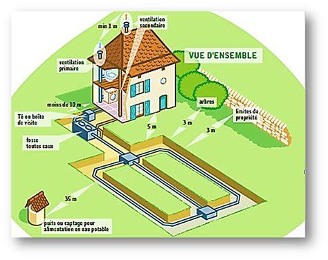 bureau d 騁ude assainissement non collectif bureau d 233 tudes environnement normandie