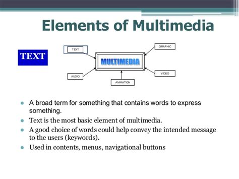 design elements of text media indroduction to multimedia