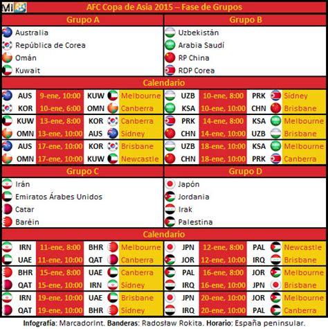 Calendario De Copa Libertadores 2015 Sorteo De La Fase De Grupos De La Copa De Asia 2015