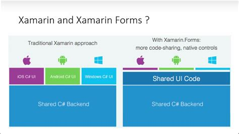 xamarin android disconnected from layout renderer introduction to xamarin forms custom renderers