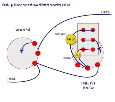 push pull tone pot wiring diagram 33 wiring diagram