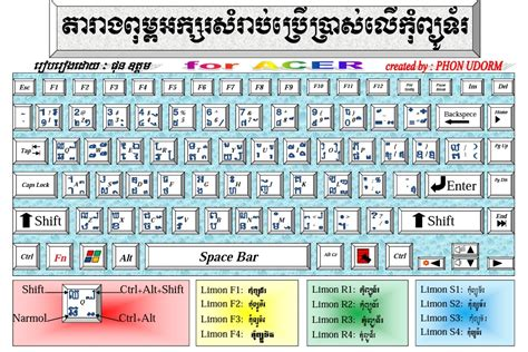 keyboard layout for khmer unicode pdf limon khmer font keyboard udorm phon