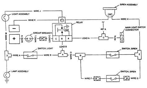 Hmmwv Wiring Diagram Electrical Wiring Diagram And