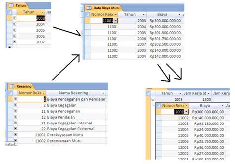 analisis desain database analisis desain dan implementasi basis data bagi kasus