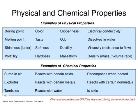 Chemical Properties Examples List