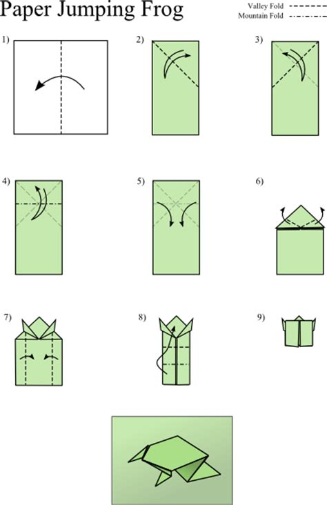 How To Make Paper Frogs - origami jumping frog with pics