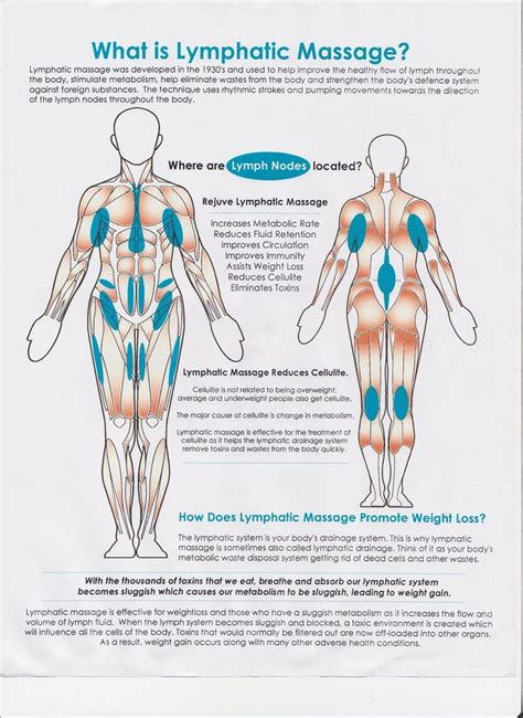 What Does Lymphatic Detox by 218 Best Images About Shining On