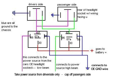 wiring diagram headlight wiring diagram basic headlight