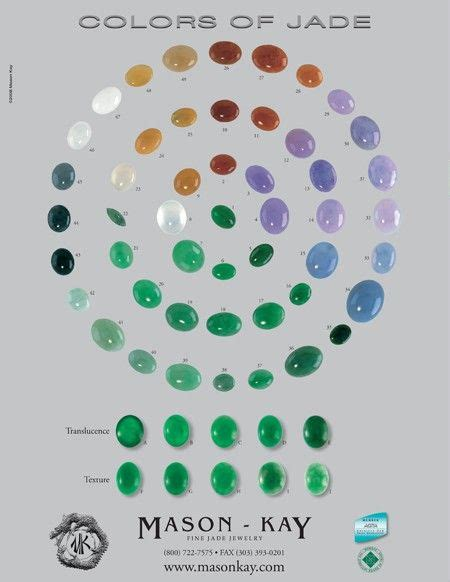 how many different colors are used to achieve lisa rinnas hair 17 best ideas about jade ring on pinterest antique