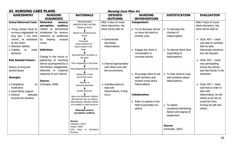 Nursing Diagnosis For Detox Patient by Nursing Diagnosis For Atherosclerosis