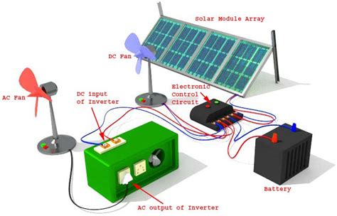 solar dc lighting system what is standalone solar electric system