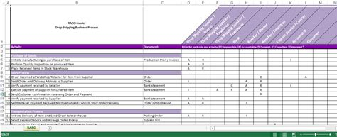 service matrix template service matrix template image collections template