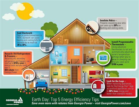 housing tips georgia power offers top 5 home energy efficiency tips for