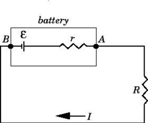 how to measure resistance in a battery fall of the resistance search results