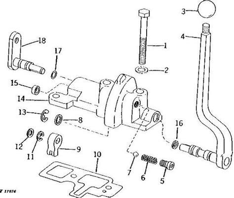 deere 2520 wiring diagram deere 2520 fuel tank