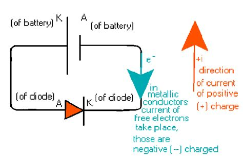 diode anode or cathode how to memorize a diode s polarity in symbol self answered electrical engineering stack