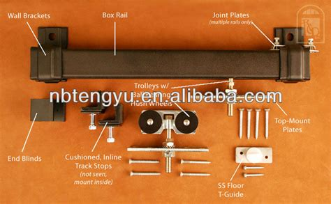 Black Box Rail Barn Door Hardware Sliding Door Fittings Box Rail Barn Door Hardware