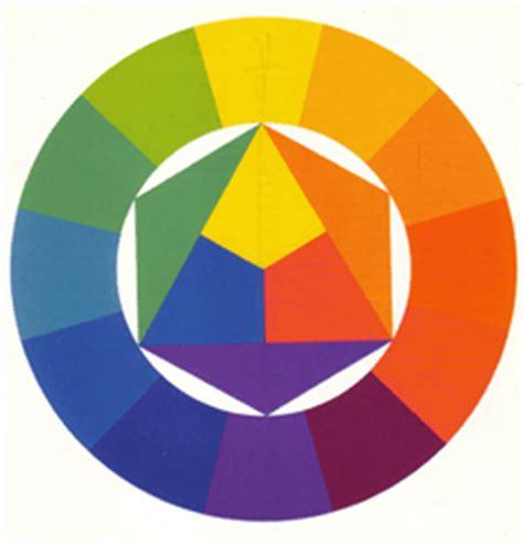 espagnol 100 thme 2340003253 couleurs espagnol