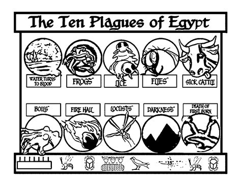 10 Plagues Coloring Page Wecoloringpage 3 Wecoloringpage Ten Plagues Of Coloring Pages