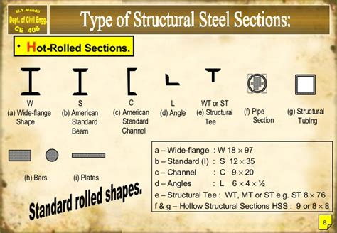 w section steel steel design ce 408