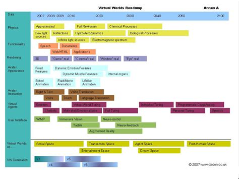 java map exle converjed worlds archives