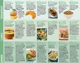 diet menu diet breakfast menu ideas