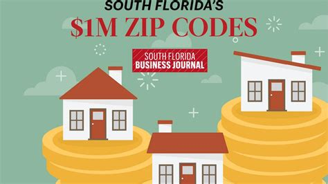 south florida zip codes with the most 1m homes in 2017