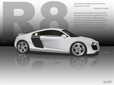 Audi R8 Poster by Untitled Document Macostales