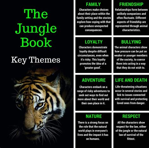 themes of the jungle book by rudyard kipling 24 best images about teaching 19th century english