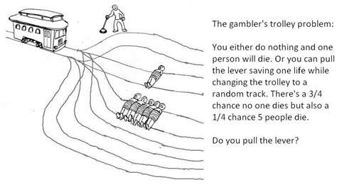 trolley problem or would trolley problem