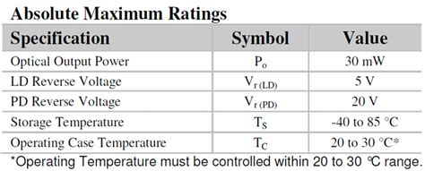 diode ratings laser diode tutorial