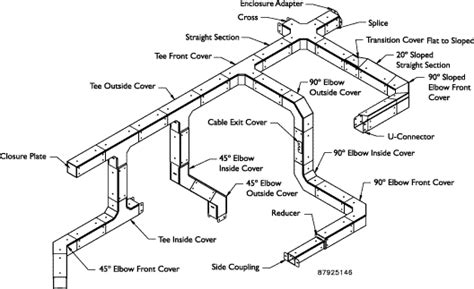 different types of wiring methods pictures