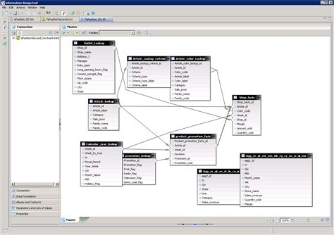 schema design tool exploring 4 0 information design tool sap business objects