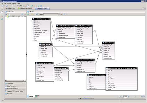 simple database simple database design exles quotes