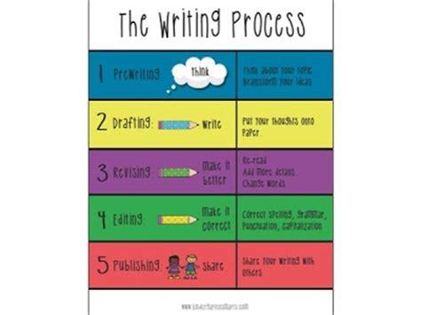 5 step writing process poster set freebie language arts