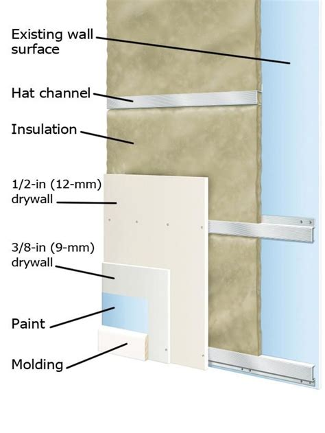 how to sound proof a bedroom soundproofing a wall