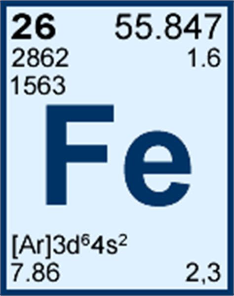 Symbol For Iron On Periodic Table by 1000 Ppm 181 G Ml Iron For Icp 125 Ml Cgfe1 125ml