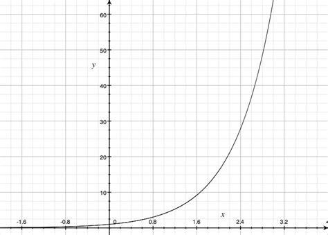 math    linear systems