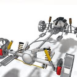 Car Struts Importance Automobiles World Suspension System