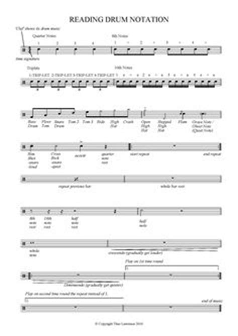 zombie drum tutorial enter sandman music sheets drums pinterest enter