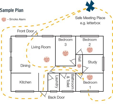 house fire plan pin fire escape plan exle on pinterest