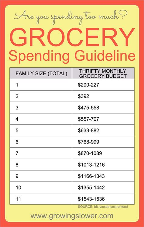 images  planning  budget  savings