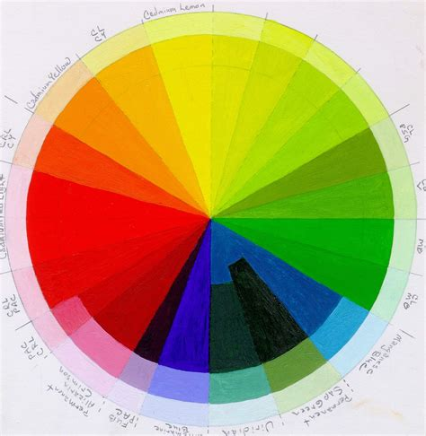 color wheel four nine step value scale creative color